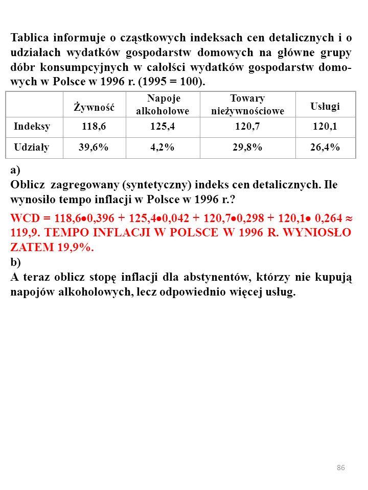 86 Tablica informuje o cząstkowych indeksach cen detalicznych i o udziałach wydatków gospodarstw domowych na główne grupy dóbr konsumpcyjnych w całołś