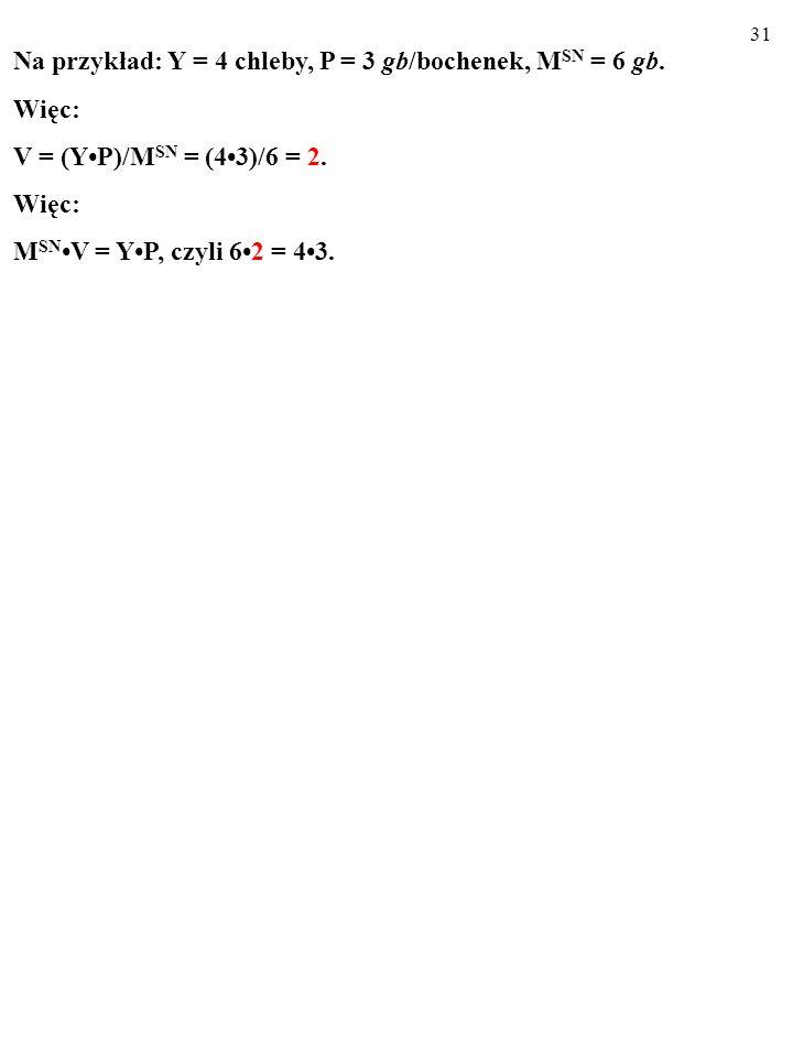 30 M SNV = YP RÓWNANIE WYMIANY FISHERA jest zawsze prawdziwe, bo: V = (YP)/M SN. Niezależnie od tego, jakie wartości Y, P i M SN zaobserwujemy, z defi