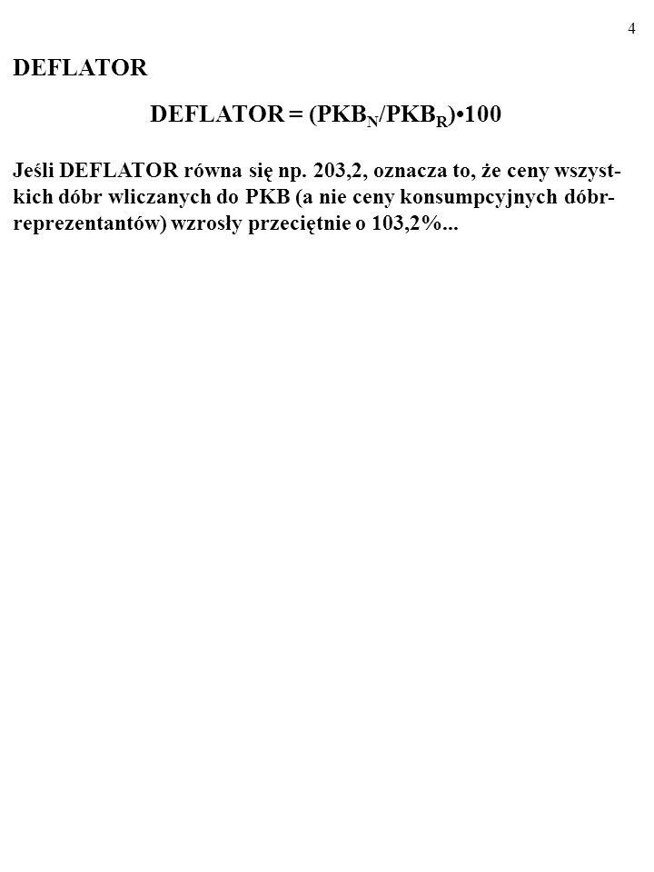 54 YPYP LAS AD 1 AD 0 E1E1 B SAS 0 SAS 1 0 Y P P 1 P A/B E0E0 P0P0 YBYB A YAYA Natomiast W DŁUGIM OKRESIE stopa inflacji powraca do zera, a stopa bezrobocia powraca do naturalnego poziomu (pro- dukcja maleje).