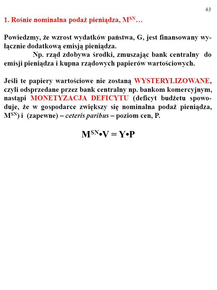 42 POLITYKA BUDŻETOWA A INFLACJA GAE (AE>Yp) P M SN V = YP Ekspansywna polityka budżetowa powoduje, że po lewej stronie równania wymiany Fishera, zale