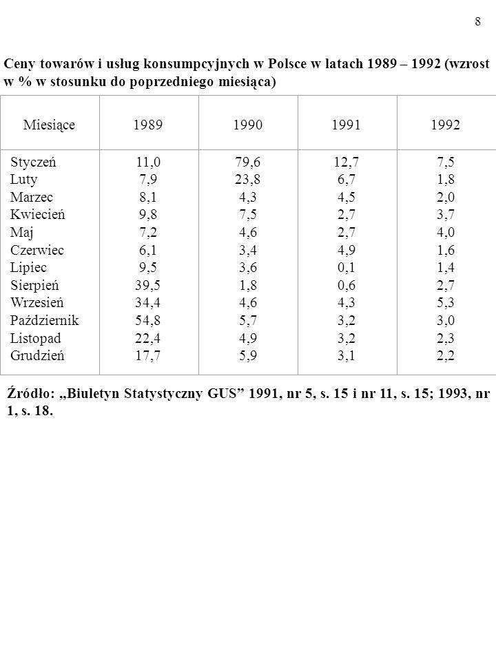 78 INFLACJA POPYTOWA jest spowodowana gwałtownym wzros- tem popytu w gospodarce.