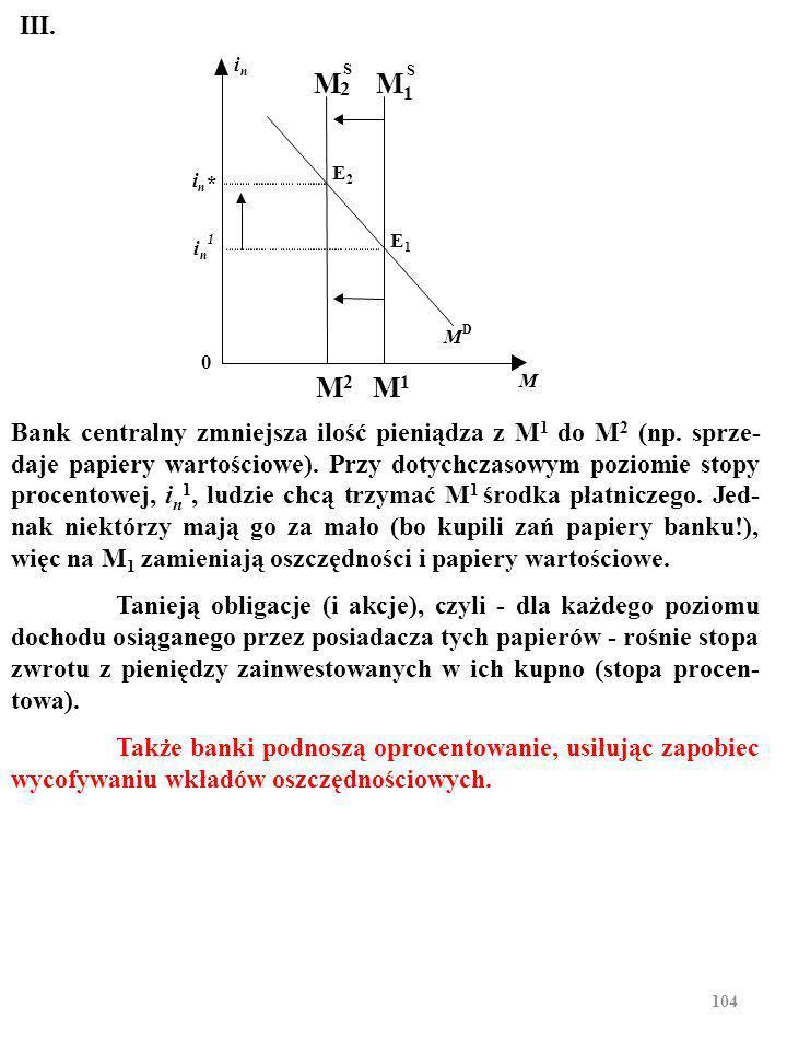 103 Bank centralny zmniejsza ilość pieniądza z M 1 do M 2 (np.