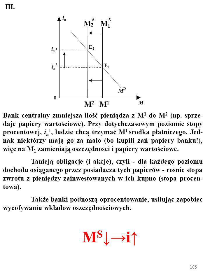 104 Bank centralny zmniejsza ilość pieniądza z M 1 do M 2 (np.