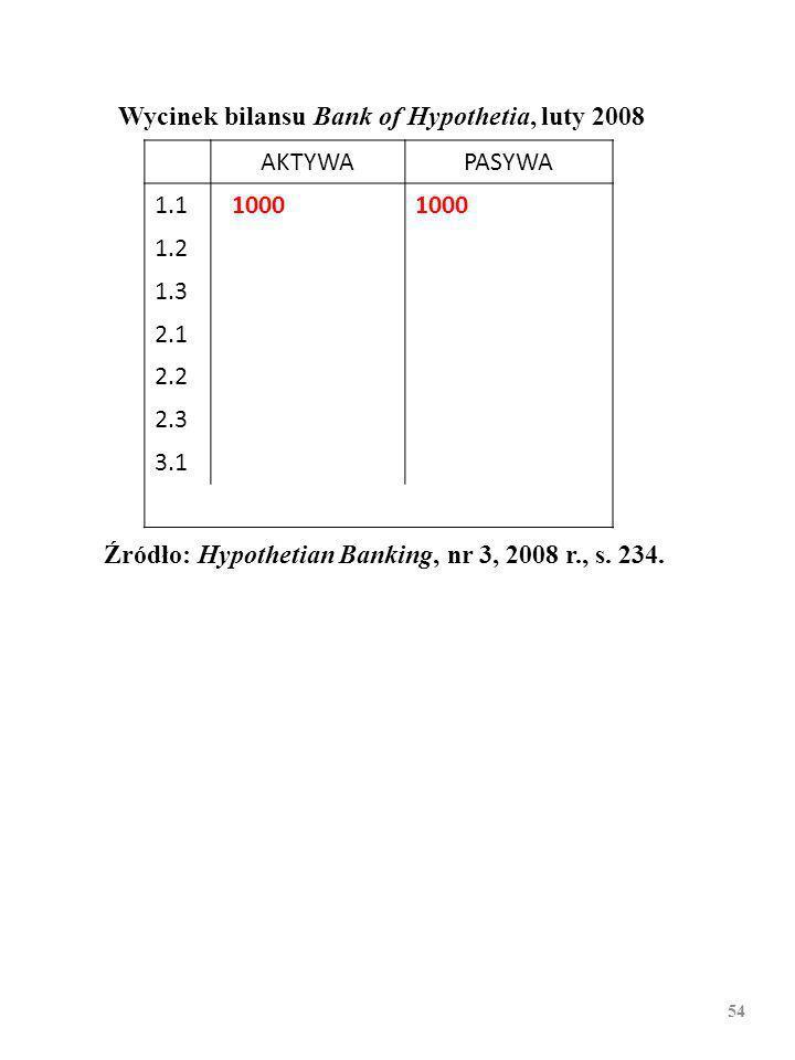 53 KREACJA PIENIĄDZA PRZEZ BANKI KOMERCYJNE W Hipotecji JEST 5 BANKÓW KOMERCYJNYCH, Hipotecjanie nie preferują żadnego z nich… g = C/D = 0 (Hipotecjanie zdecydowanie wolą D od C!) r = R/D = 0,1 (Zdaniem bankierów każde 10 gdybów wkładów na żądanie wy- maga 1 gb rezerwy gotówkowej).