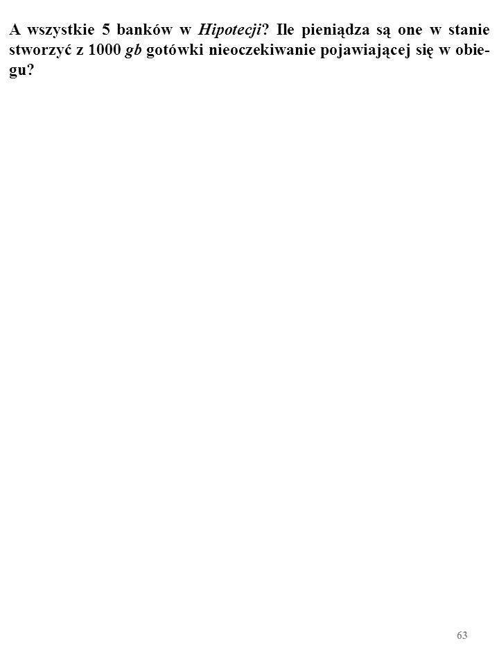62 AKTYWAPASYWA 1.11000+9001000+900 1.2100+9001000+0 1.3280+9001180+0 2.1280+10621180+162 2.2118+10621180+0 2.3 150,4 +1062 1212,4 +0 3.1……………………………………………… ……………………………………………………………....