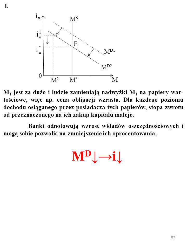 96 M 1 jest za dużo i ludzie zamieniają nadwyżki M 1 na papiery war- tościowe, więc np.
