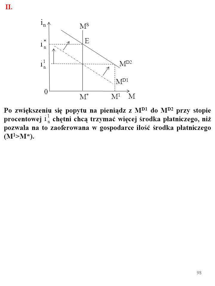 97 M 1 jest za dużo i ludzie zamieniają nadwyżki M 1 na papiery war- tościowe, więc np.