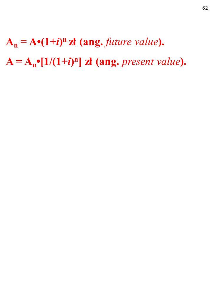 61 A = A n[1/(1+i) n ] zł. Kwotę A z naszego przykładu ekonomiści nazywają war- tością zaktualizowaną (ang. present value) kwoty An. Za- uważmy, że wa