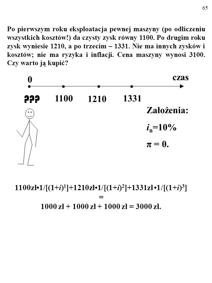 64 0 czas 1100 1210 1331 Założenia: i n =10% π = 0. Po pierwszym roku eksploatacja pewnej maszyny (po odliczeniu wszystkich kosztów!) da czysty zysk r