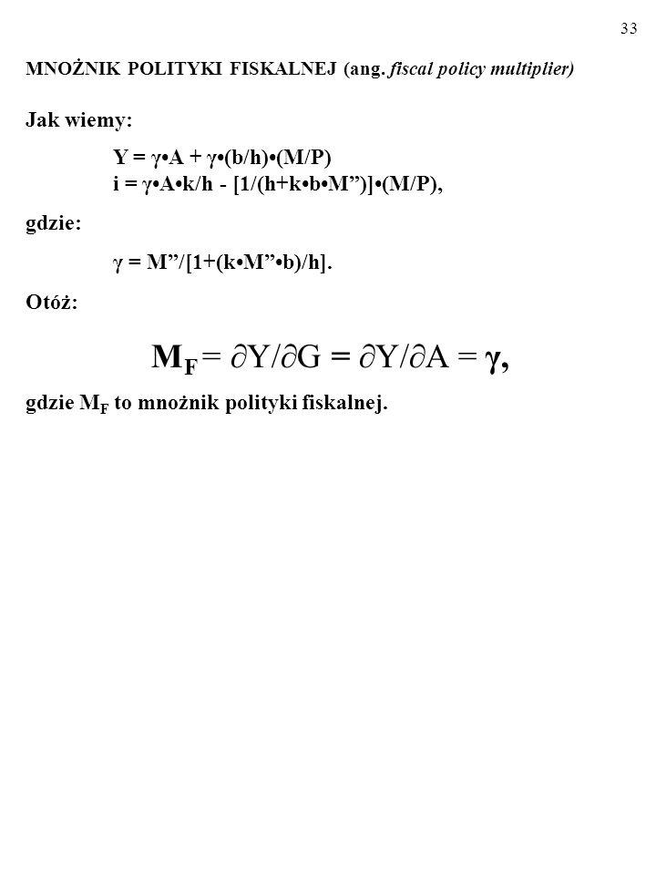 32 Ustalilismy, że: Y = γA + γ(b/h)(M/P) i = γAk/h - [1/(h+kbM)](M/P) gdzie: γ = M/[1+(kMb)/h]. Jak na wielkość produkcji w gospodarce, Y, wpływają zm
