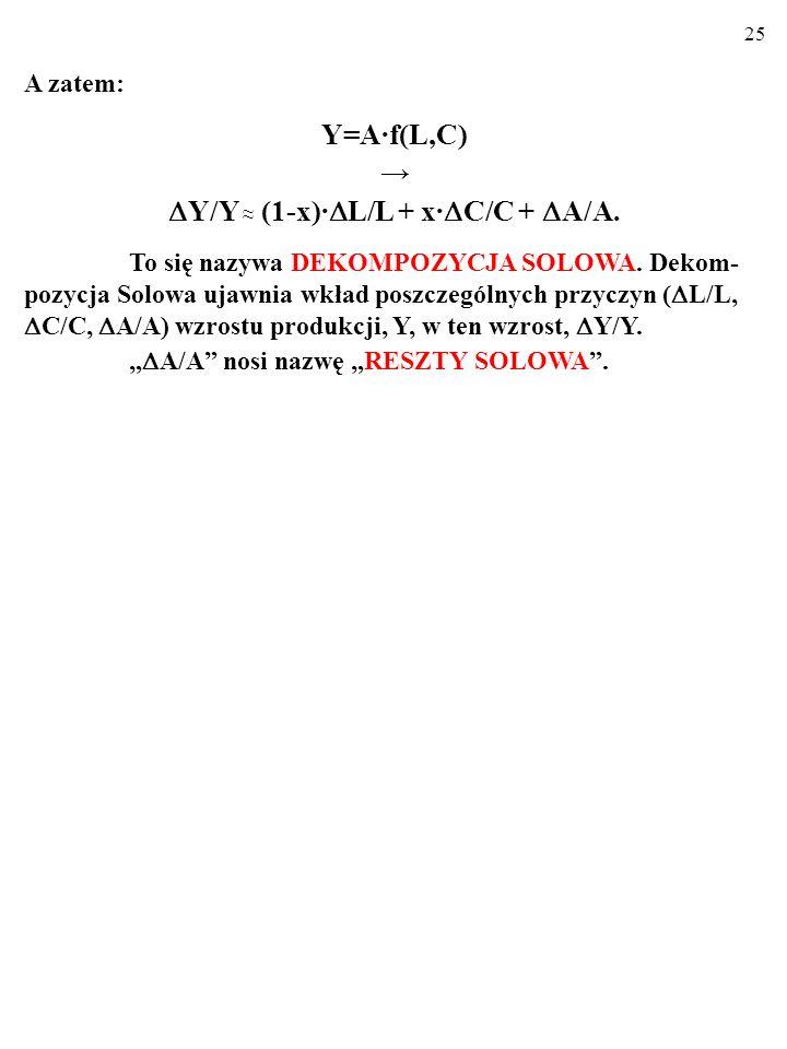 24 Zauważmy, że*: Y=A·f(L,C) Y MPL· L+MPC· C+f(L,C)· A /:Y Y/Y (MPL/Y)· L+(MPC/Y)· C+ A/A Y/Y (MPL·L)/Y· L/L+(MPC·C)/Y· C/C+ A/A. (MPL·L)/Y=(1-x); (MP