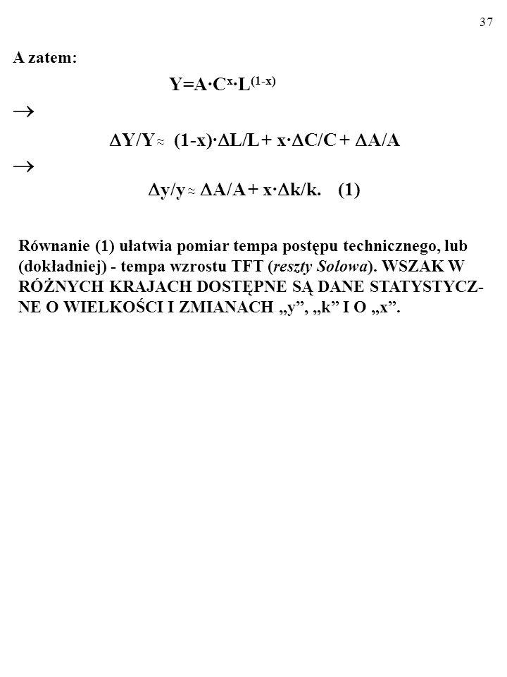 36 Jak wiemy, jednorodną stopnia pierwszego MFP Cobba-Douglasa Y=A·C x ·L (1-x) możemy najpierw poddać dekompozycji Solowa: Y/Y (1-x)· L/L+x· C/C+ A/A