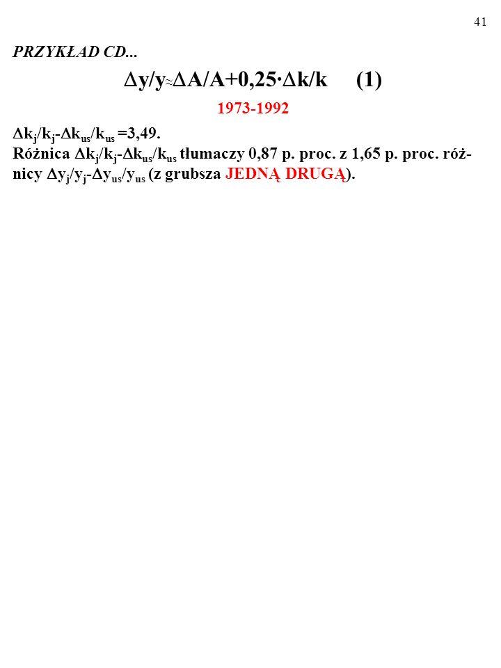 40 PRZYKŁAD CD... y/y A/A+0,25· k/k (1) 1950-1973 k j /k j - k us /k us =4,44. Różnica k j /k j - k us /k us tłumaczy 1,11 p. proc. z 5,59 p.proc. róż