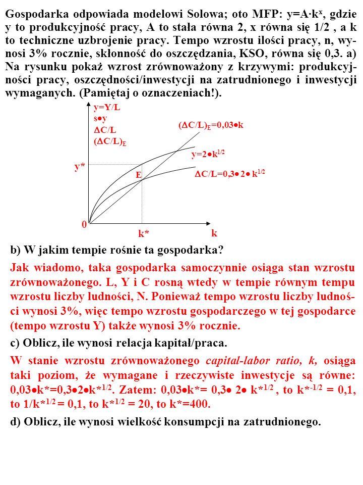 Gospodarka odpowiada modelowi Solowa; oto MFP: y=A·k x, gdzie y to produkcyjność pracy, A to stała równa 2, x równa się 1/2, a k to techniczne uzbroje