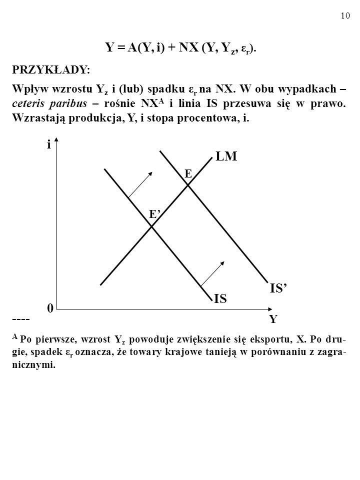 9 Y = A(Y, i) + NX (Y, Y z, ε r ). PRZYKŁADY: Wpływ spadku Y z i (lub) wzrostu ε r na NX. W obu wypadkach – ceteris paribus – NX w naszym kraju maleje