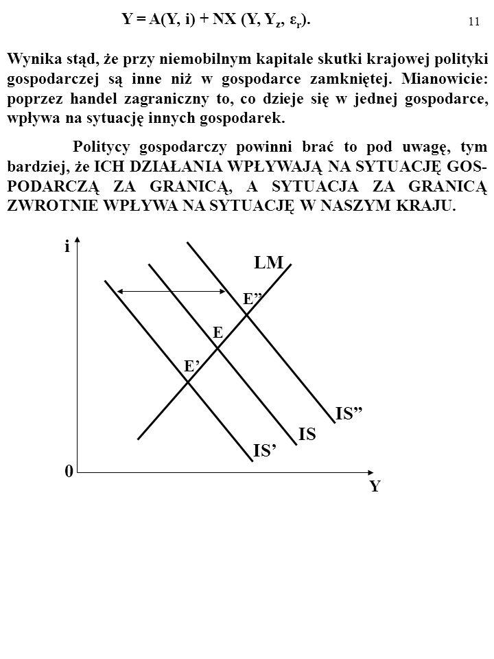 10 Y = A(Y, i) + NX (Y, Y z, ε r ). PRZYKŁADY: Wpływ wzrostu Y z i (lub) spadku ε r na NX. W obu wypadkach – ceteris paribus – rośnie NX A i linia IS