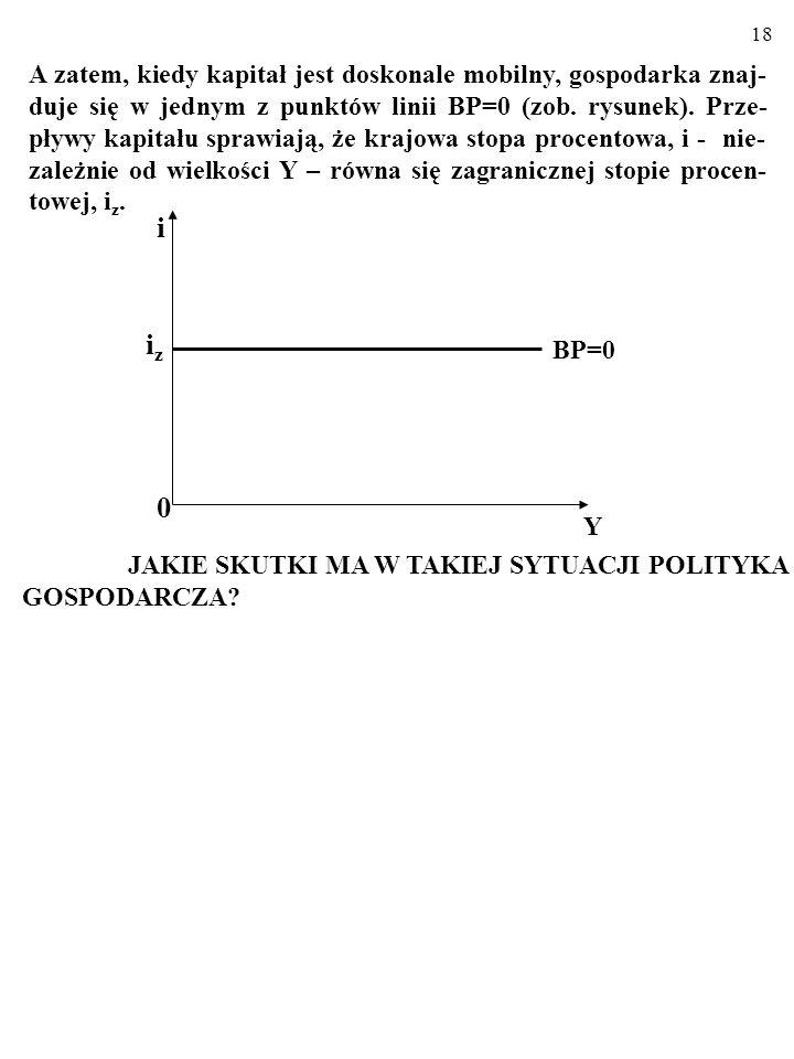 17 PŁYNNY KURS WALUTOWY i>i z CF ε r NX Y M D i i=i z lub i<i z CF ε r NX Y M D i i=i z. Tym razem kluczowe znaczenie mają zmiany popytu na pieniądz,