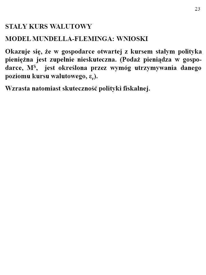 22 Restrykcyjna polityka fiskalna (kurs stały).YAEMCFCFMY NT G PL SD ii i 0 Y iziz LM IS BP=0 E E IS E