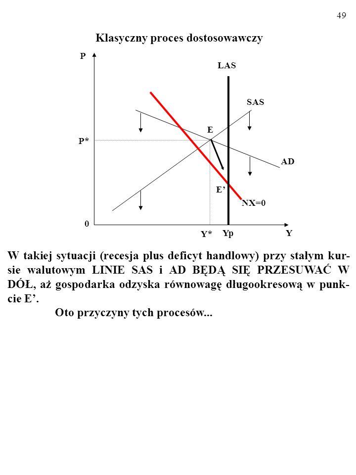 48 Krótkookresowa równowaga gospodarki otwartej przy giętkich cenach 1. W punkcie E w gospodarce opisywanej modelem AD/AS panuje krótkookresowa równow