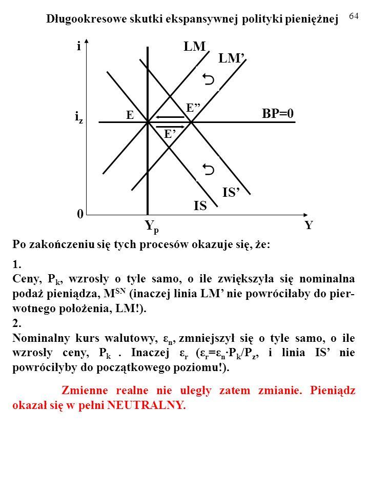 63 1. Np.: Y>Yp, więc ceny krajowe, P K, rosłyby nadal, zmniejszając realną podaż pieniądza, M S /P, i podnosząc realny kurs walutowy, ε r =ε n P k /P