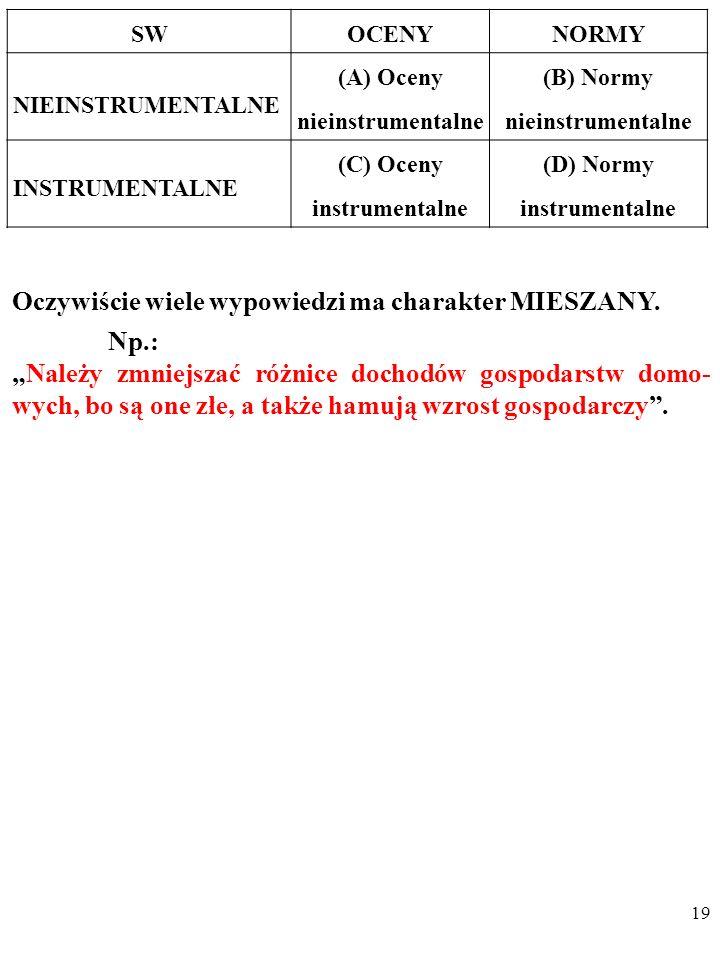 18 Tabela 1. Rodzaje SW SWOCENYNORMY NIEINSTRUMENTALNE (A) Oceny nieinstrumentalne (B) Normy nieinstrumentalne INSTRUMENTALNE (C) Oceny instrumentalne