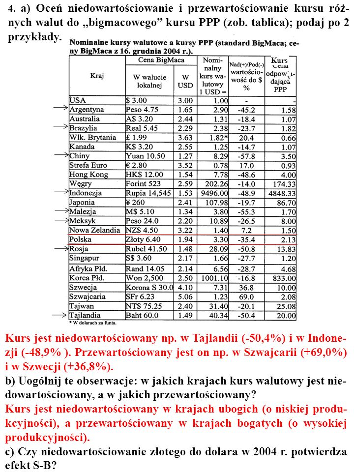 d) Wyraź PKB per capita w F. w gdybach. Posłuż się oboma kursami walutowymi. PKB per capita w F. równa się 1000 jl (1 mld jl/1 mln mieszkańców). W prz