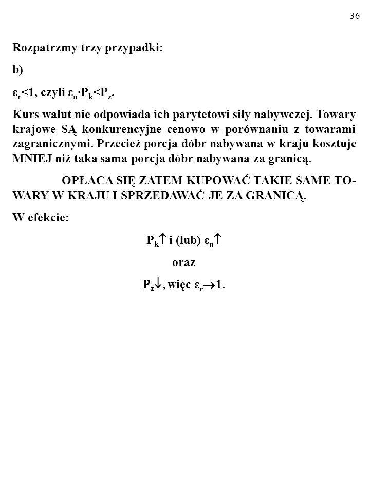 35 Rozpatrzmy trzy przypadki: b) ε r <1, czyli ε n P k <P z.