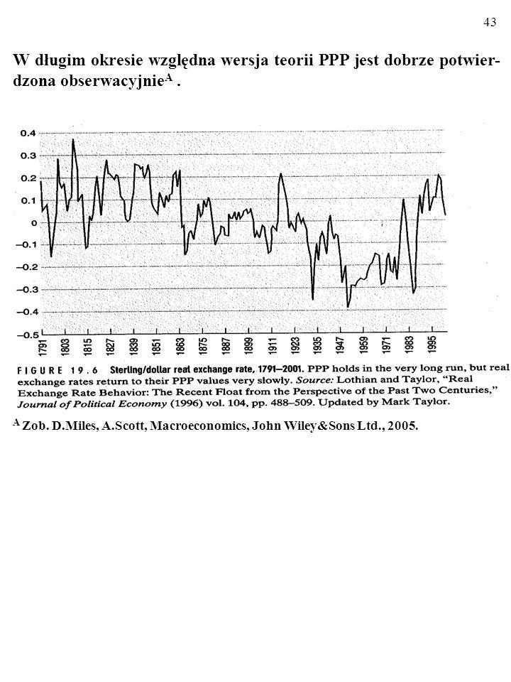 42 WERSJA WZGLĘDNA TEORII PPP ε r1, lecz siła działania czynników, które powodują odchylenia re- alnego kursu walutowego od 1 (np.