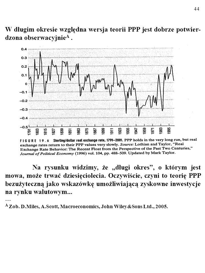 43 W długim okresie względna wersja teorii PPP jest dobrze potwier- dzona obserwacyjnie A.