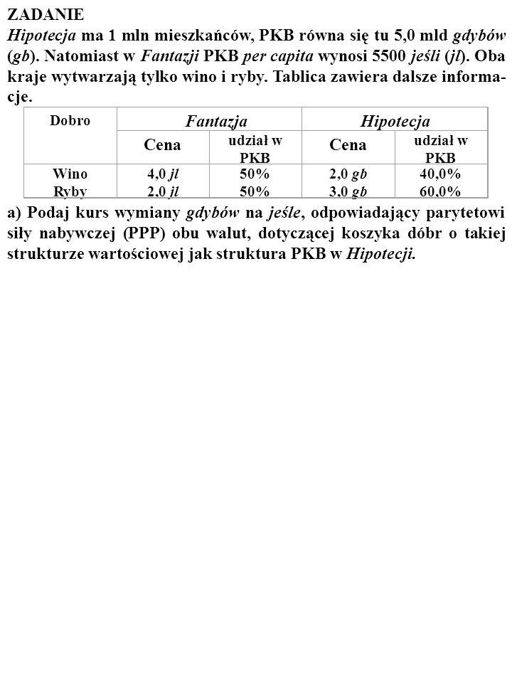 61 Poziom kursu PPP, ε n =P z /P k, zależy od tego, jaką porcję dóbr wy- korzystano dla jego ustalenia...