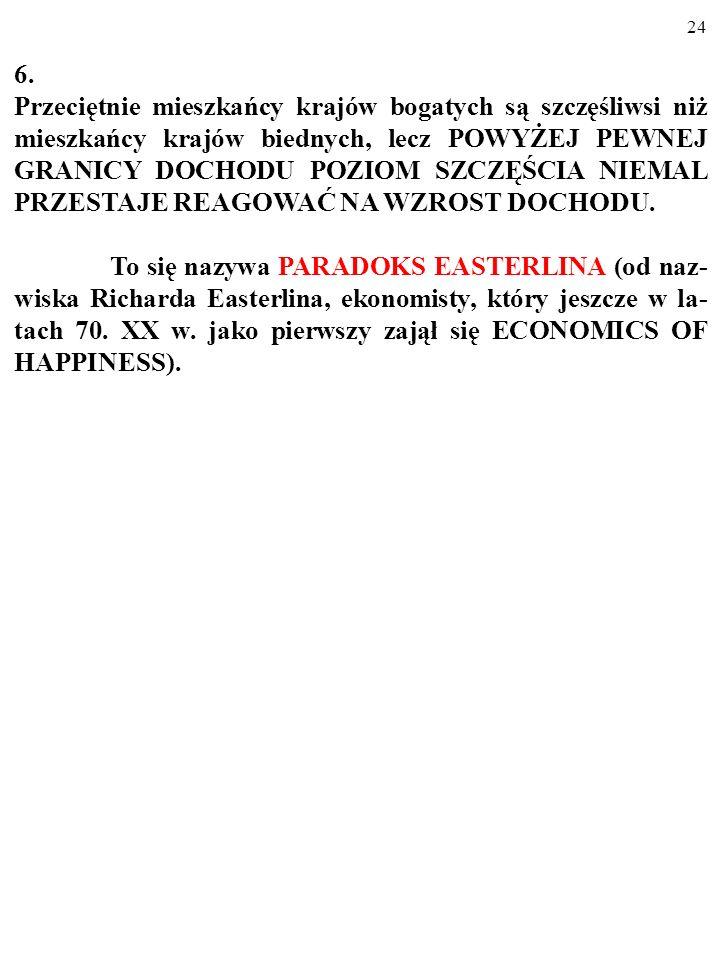 23 5.Ludzie popełniają błędy, oceniając swój przyszły poziom szczęścia.