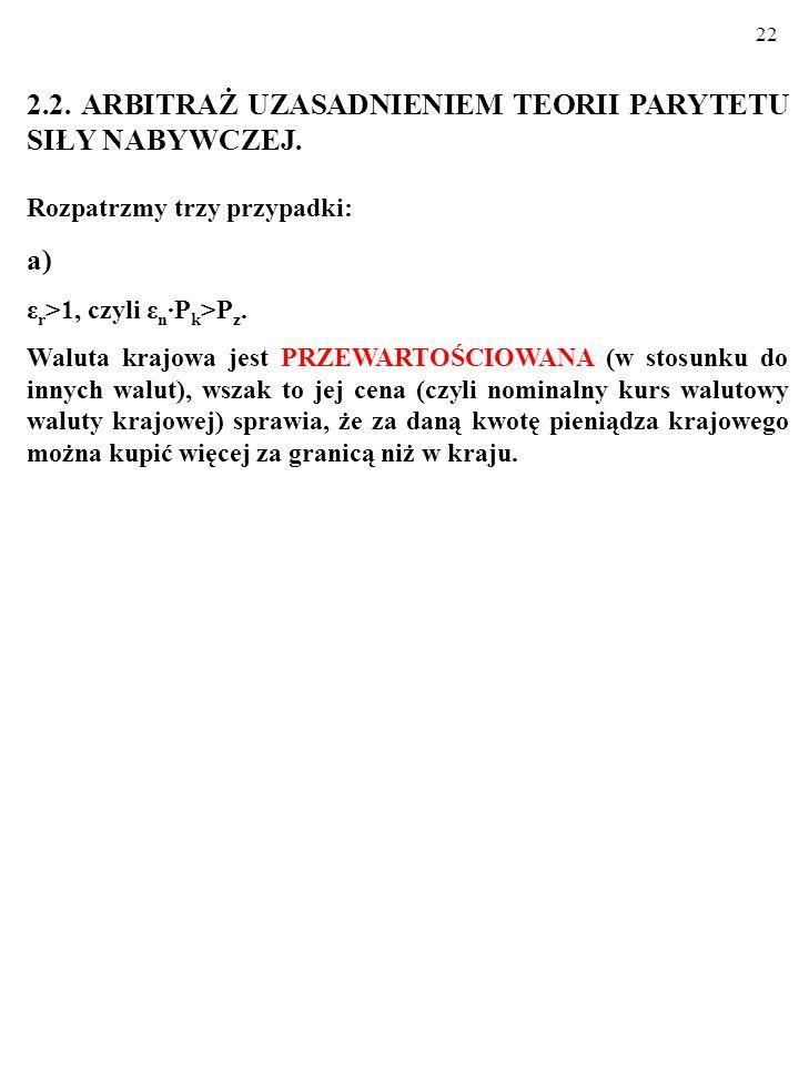21 Po łacinie PARITAS znaczy RÓWNOŚĆ, więc PARYTET siły nabywczej znaczy RÓWNOŚĆ siły nabywczej.