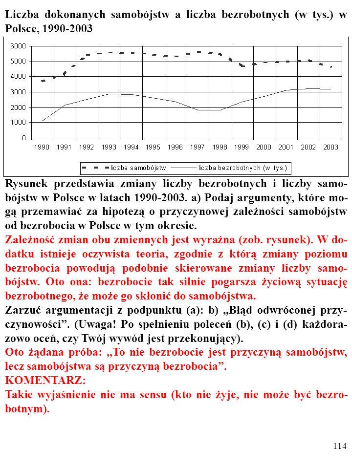 113 Liczba dokonanych samobójstw a liczba bezrobotnych (w tys.) w Polsce, 1990-2003 Rysunek przedstawia zmiany liczby bezrobotnych i liczby samo- bójs