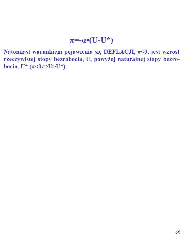 65 π=-α(U-U*) Jak widać, warunkiem pojawienia się INFLACJI, π>0, jest spadek rzeczywistej stopy bezrobocia, U, poniżej naturalnej stopy bezrobo- cia,