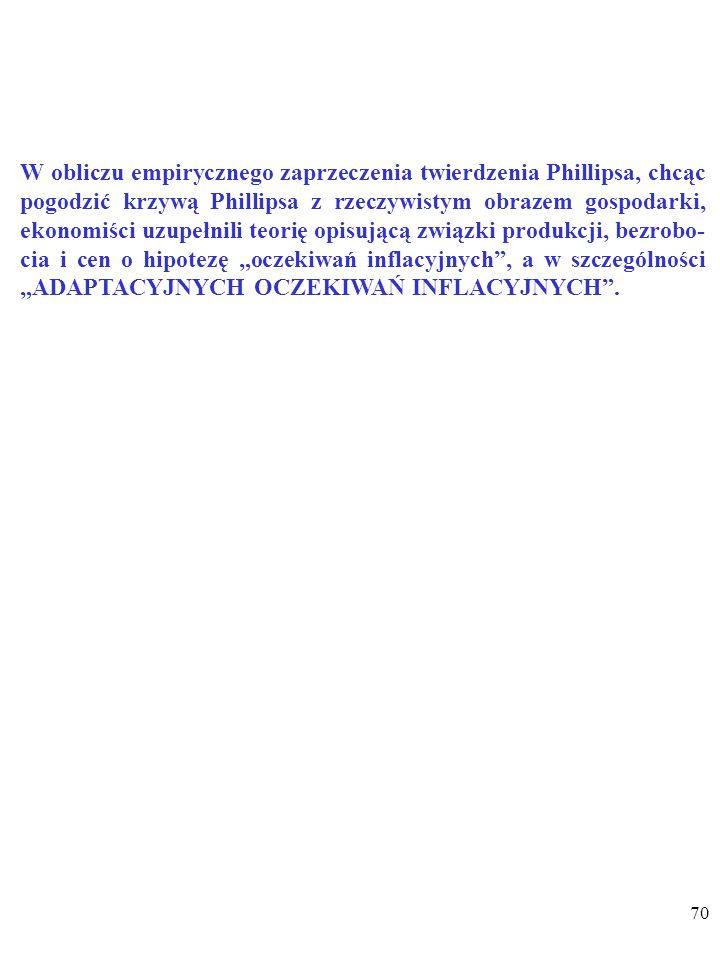 69 Inflacja i bezrobocie w USA w latach 1961-2002 TEST EMPIRYCZNY, CZĘŚĆ II Za: R. Dornbusch, S. Fischer, R. Startz, Macroeconomics, s. 121.