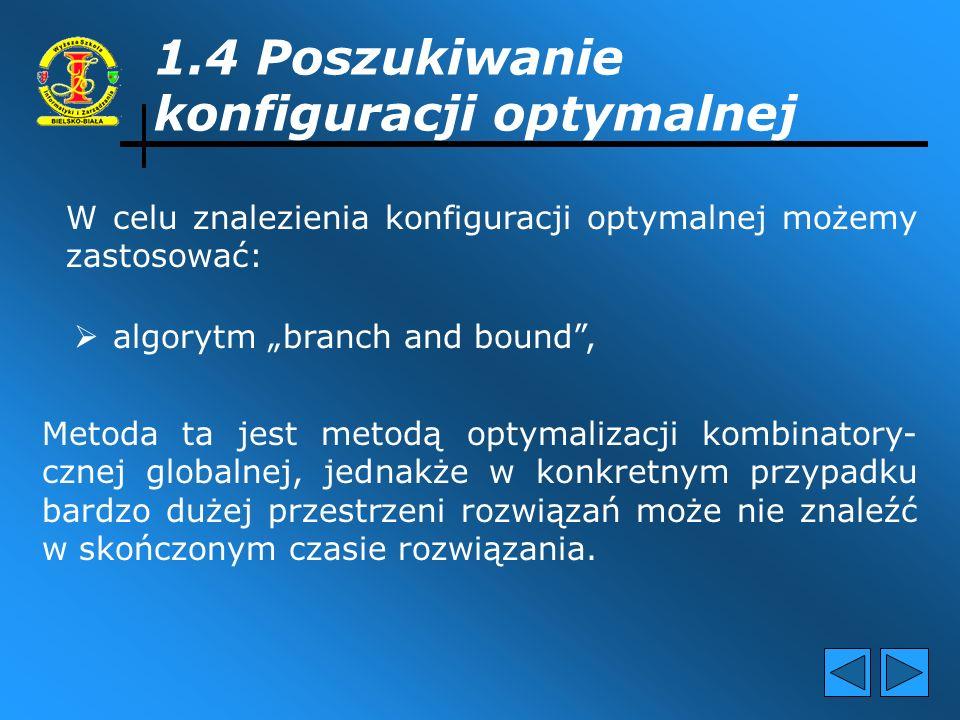Drzewo inteligentnych poszukiwań dopuszczalnej konfiguracji Poszukiwania w głąb A1 B1B2B3B1B4 N B2 C1 N C2 N C1 N N B3 N N - niekompatybilność Nawroty K - dopuszczalna konfiguracja D - za duża cena C1 K C2 K D K N B1 D B2 D B4 D C2 N C1 K D A3 A2 B3 N