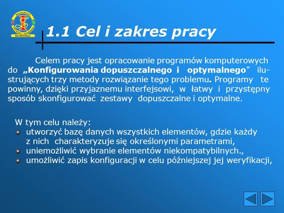 C.D.Spisu treści 2. Blok 2. 2.1 Wybór narzędzi informatycznych.