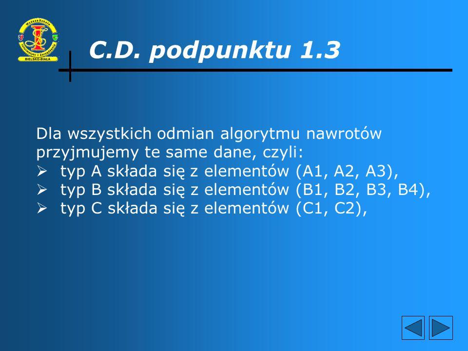 1.3 Poszukiwanie konfiguracji dopuszczalnej W celu znalezienia konfiguracji dopuszczalnej możemy zastosować którąś z odmian algorytmu nawrotów: przegl