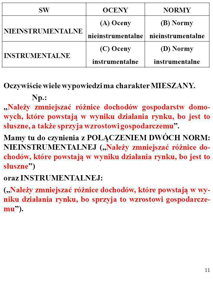 10 Tabela 1. Rodzaje SW SWOCENYNORMY NIEINSTRUMENTALNE (A) Oceny nieinstrumentalne (B) Normy nieinstrumentalne INSTRUMENTALNE (C) Oceny instrumentalne