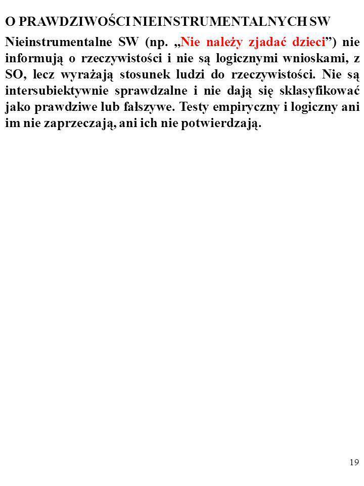 18 Dodam, że w przypadku nieinstrumentalnych SW mamy do czynienia z opisywanym jeszcze przez Miltona Friedmana w słynnym artykule On the Methodology o