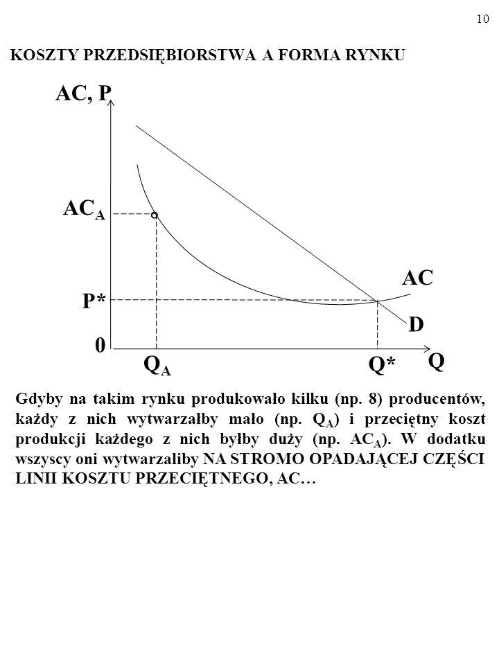 9 KOSZTY PRZEDSIĘBIORSTWA A FORMA RYNKU AC = h(Q) Oto rynek z ogromnymi korzyściami skali. Nie da się tu sprzedać więcej niż Q*, bo cena nie może spaś