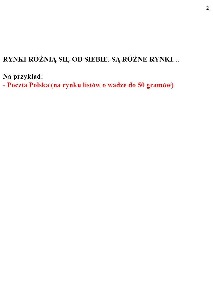 FORMY RYNKU 1