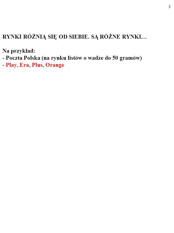RYNKI RÓŻNIĄ SIĘ OD SIEBIE. SĄ RÓŻNE RYNKI… Na przykład: - Poczta Polska (na rynku listów o wadze do 50 gramów) 2