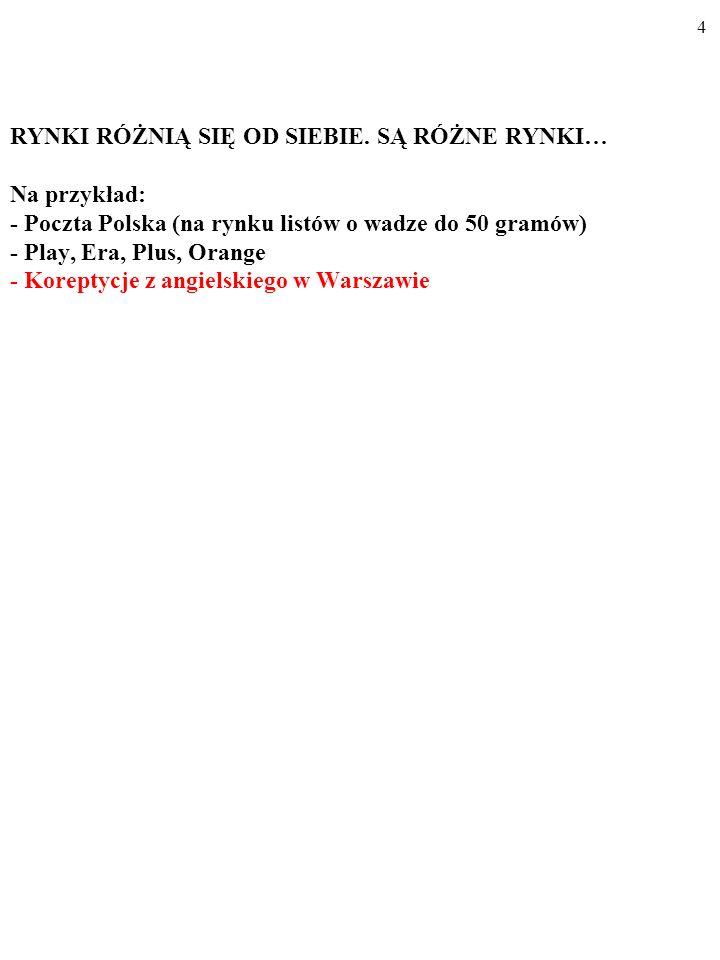 RYNKI RÓŻNIĄ SIĘ OD SIEBIE. SĄ RÓŻNE RYNKI… Na przykład: - Poczta Polska (na rynku listów o wadze do 50 gramów) - Play, Era, Plus, Orange 3
