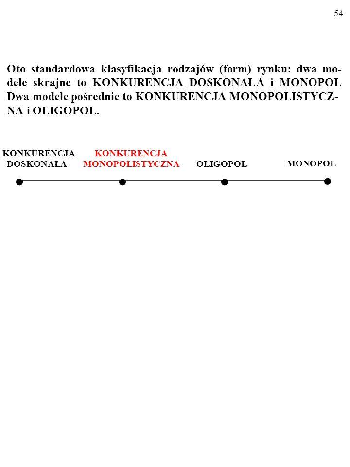 53 KONKURENCJA MONOPOLISTYCZNA