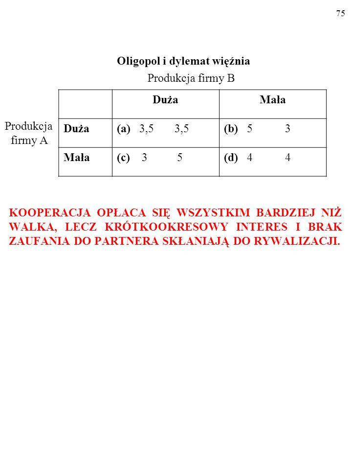 74 Oligopol i dylemat więźnia DużaMała Duża(a) 3,5 3,5(b) 5 3 Mała(c) 3 5(d) 4 4 Produkcja firmy B Produkcja firmy A