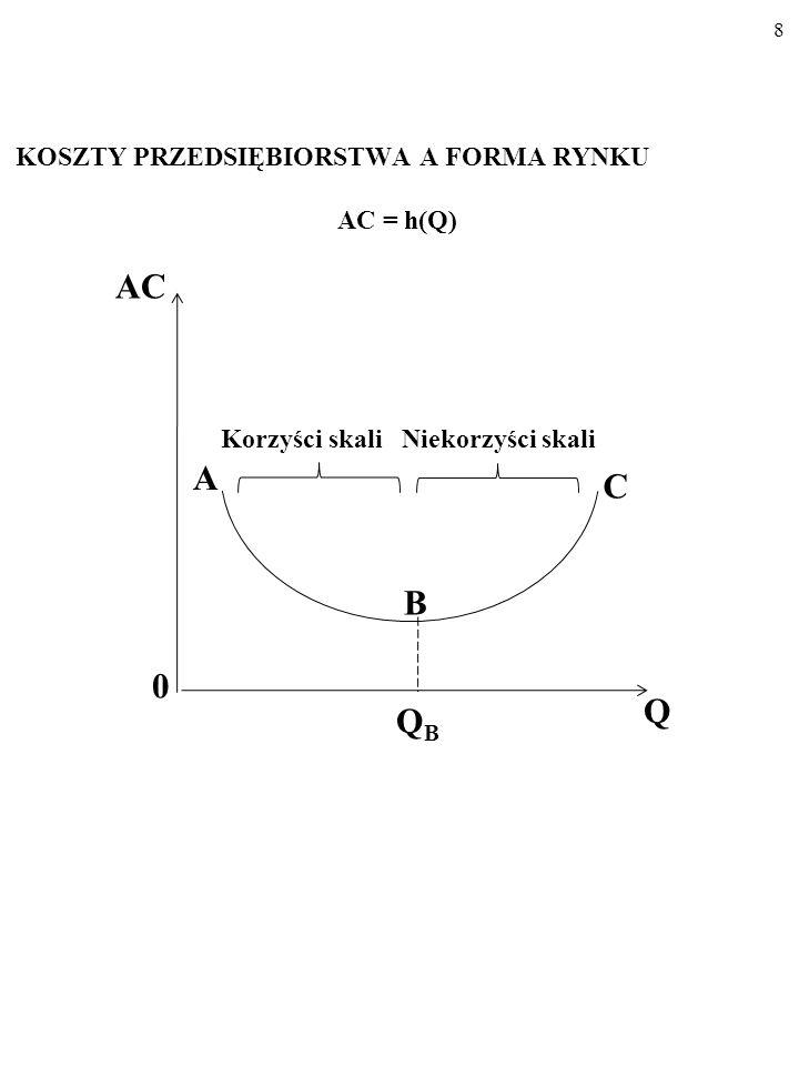 Oto przyczyny zróżnicowania rynków: 1. Korzyści skali. 7