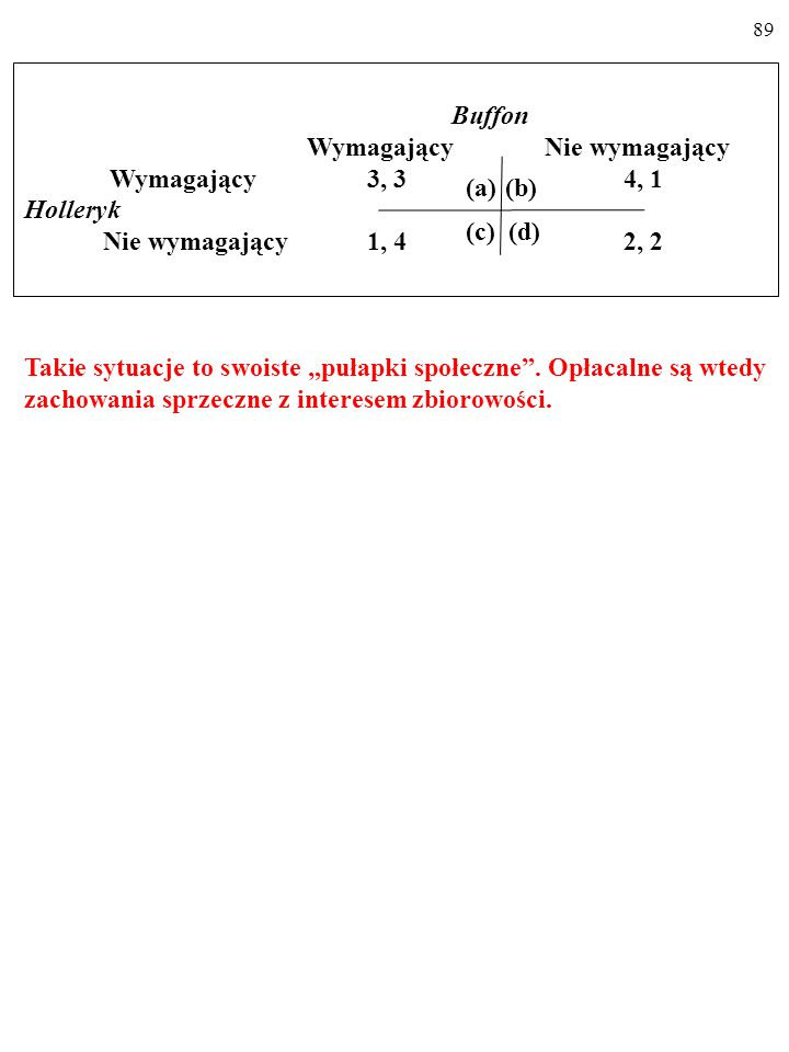 88 Zauważ, że np. sytuacja a, choć lepsza dla obu graczy od sytuacji d, nie jest równowagą Nasha. Równowaga Nasha w wielu grach (i w życiu!) bywa wyni