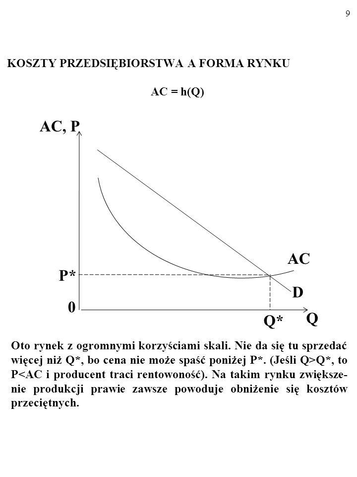 8 KOSZTY PRZEDSIĘBIORSTWA A FORMA RYNKU AC = h(Q) AC 0 QBQB Q B A C Korzyści skali Niekorzyści skali