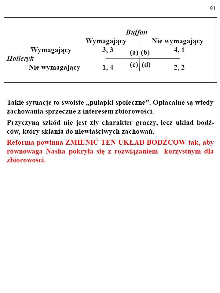 90 Buffon Wymagający Nie wymagający Wymagający 3, 3 4, 1 Holleryk Nie wymagający 1, 4 2, 2 (a)(b) (c) (d) Takie sytuacje to swoiste pułapki społeczne.